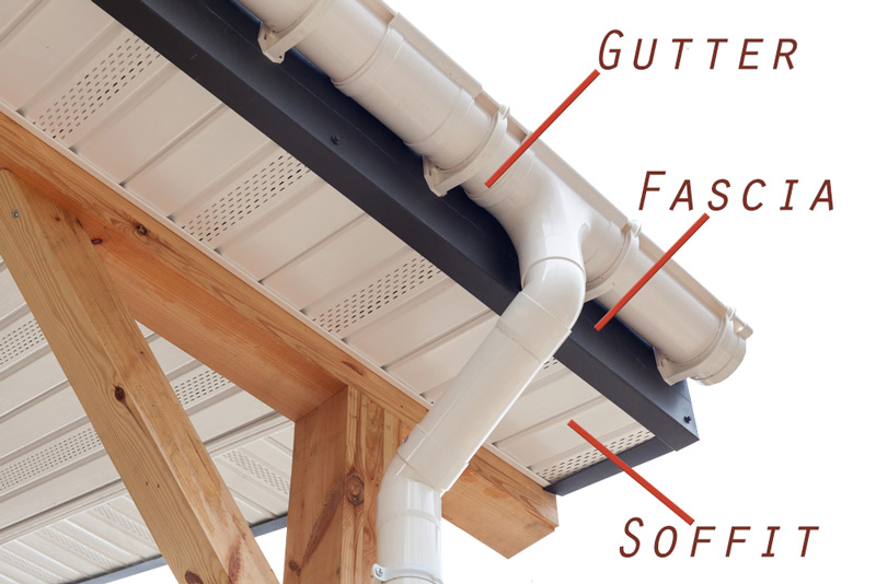 Diagram of a fascia / roofline showing fascias, soffits, and gutters - fascia cost calculator prices online